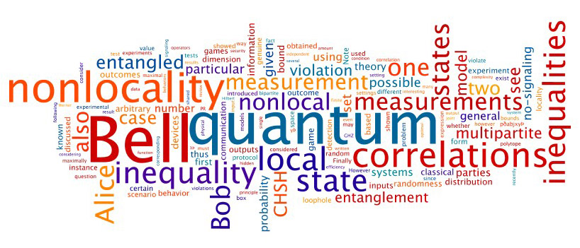 Word cloud based on review paper about Bell nonlocality.